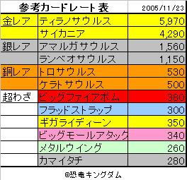 kyuryu_rate.jpg